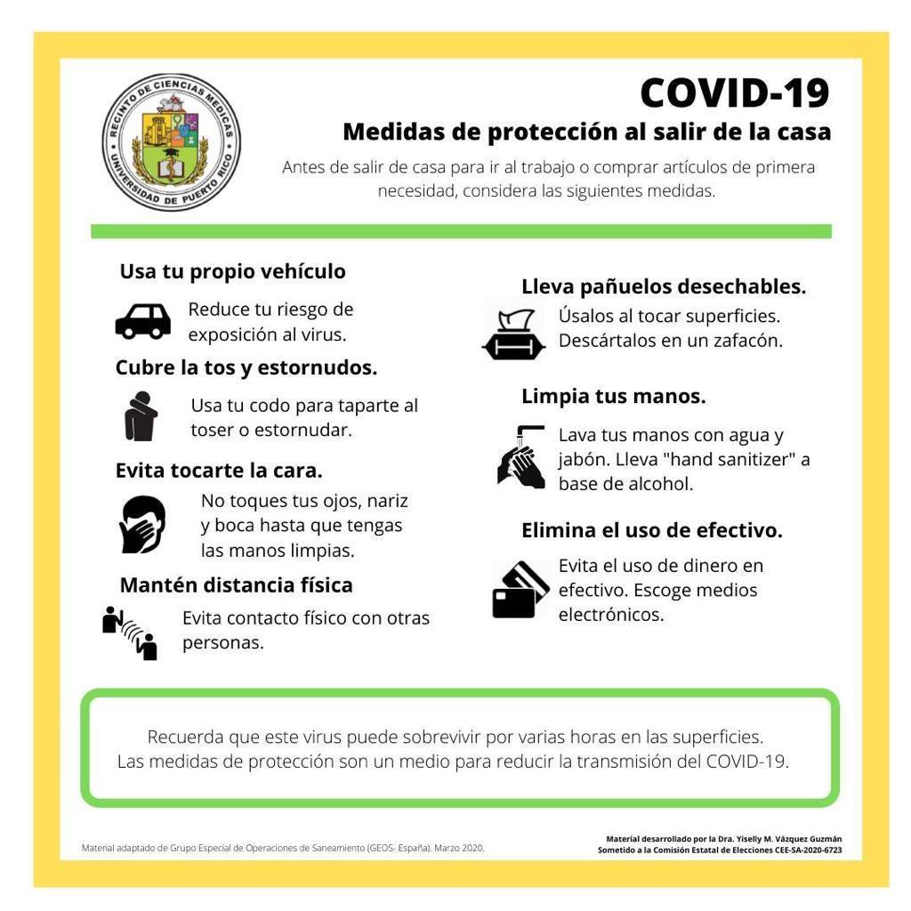 Medidas de prevención al salir de la casa