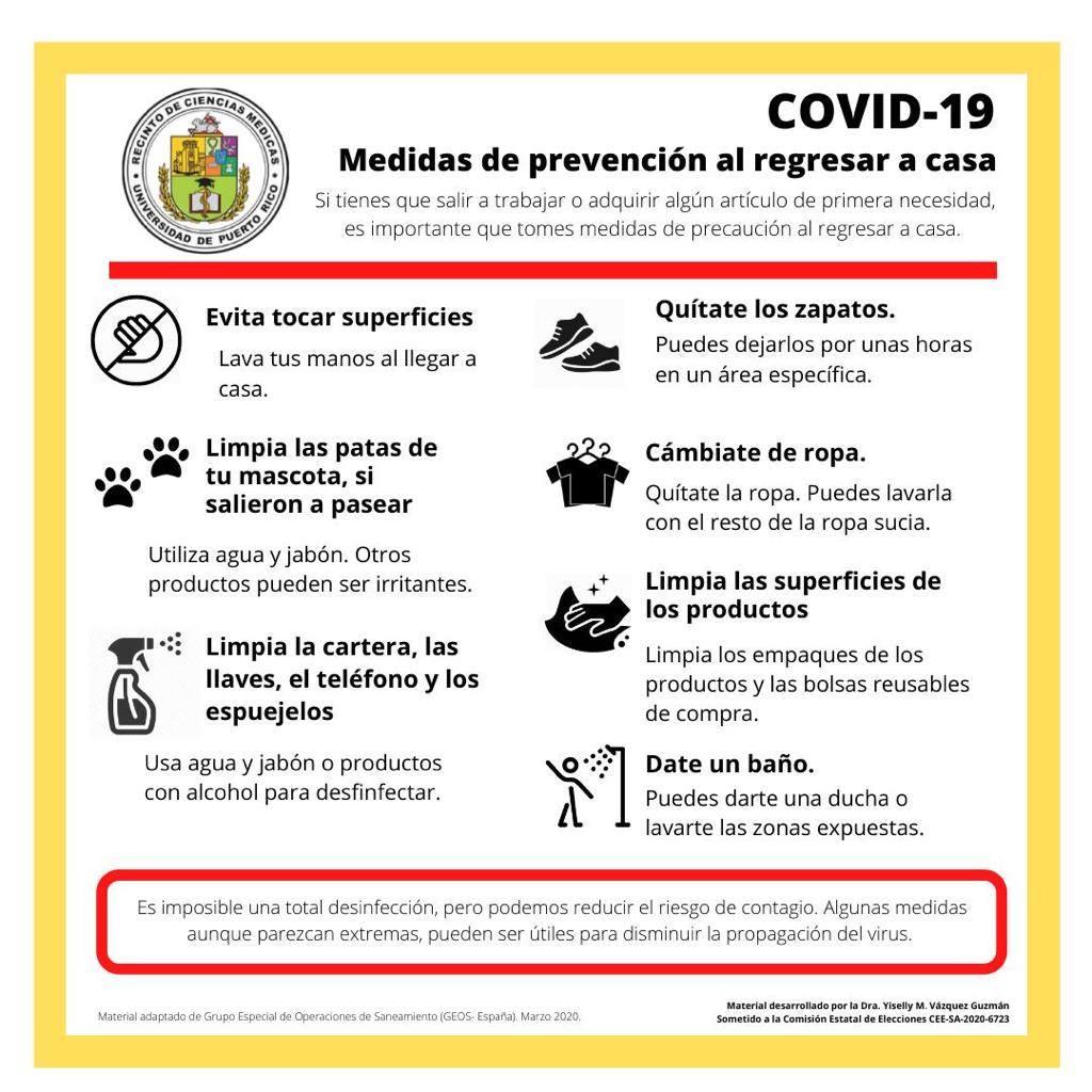 Medidas de prevención al regresar a la casa