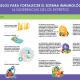 Consejos para Fortalecer el Sistema Inmunológico: 14 Sugerencias de los Expertos